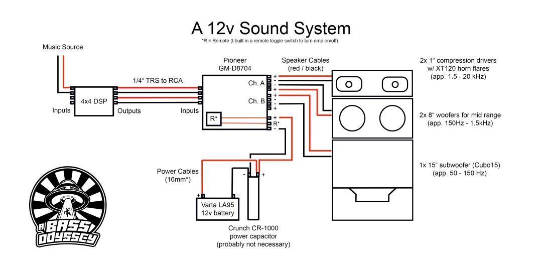 12v Sound System Schematics